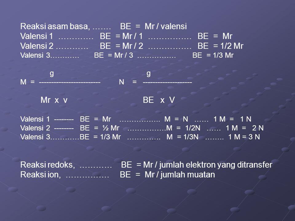 Reaksi asam basa, ……. BE = Mr / valensi Valensi 1 …………. BE = Mr / 1 ……………. BE = Mr Valensi 2 ………… BE = Mr / 2 ……………. BE = 1/2 Mr Valensi 3………… BE = Mr