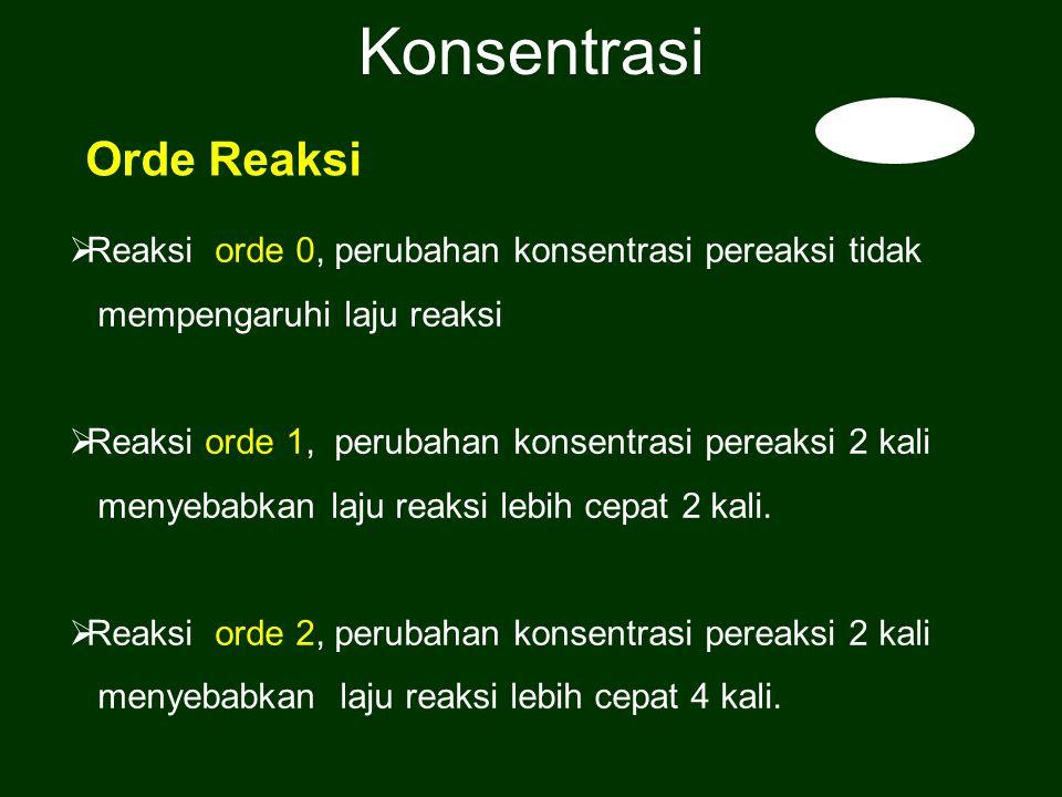  Reaksi orde 0, perubahan konsentrasi pereaksi tidak mempengaruhi laju reaksi  Reaksi orde 1, perubahan konsentrasi pereaksi 2 kali menyebabkan laju reaksi lebih cepat 2 kali.
