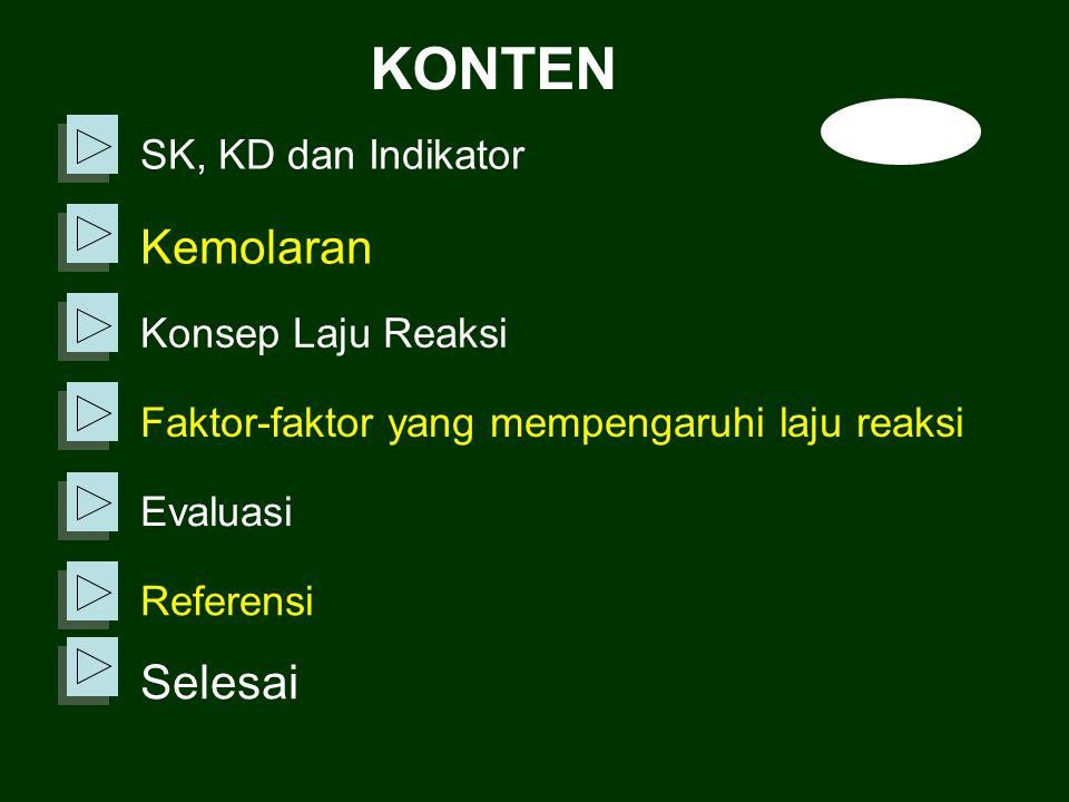 SK, KD dan Indikator Konsep Laju Reaksi Faktor-faktor yang mempengaruhi laju reaksi Evaluasi Referensi Kemolaran Selesai KONTEN