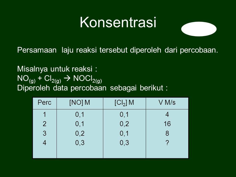 Persamaan laju reaksi tersebut diperoleh dari percobaan. Misalnya untuk reaksi : NO (g) + Cl 2(g)  NOCl 2(g) Diperoleh data percobaan sebagai berikut