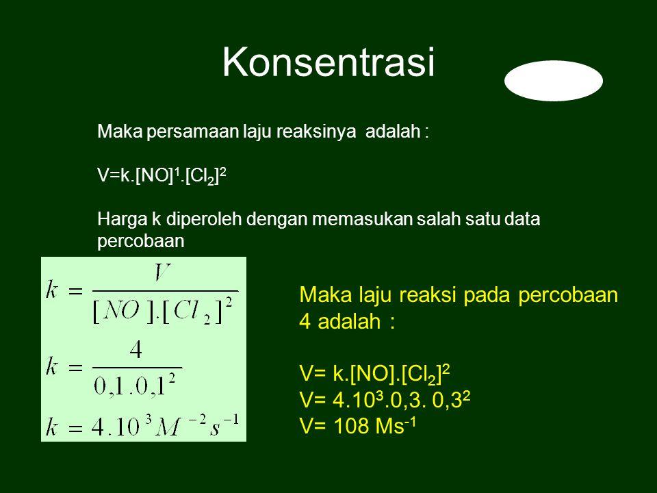 Maka persamaan laju reaksinya adalah : V=k.[NO] 1.[Cl 2 ] 2 Harga k diperoleh dengan memasukan salah satu data percobaan Konsentrasi Maka laju reaksi pada percobaan 4 adalah : V= k.[NO].[Cl 2 ] 2 V= 4.10 3.0,3.