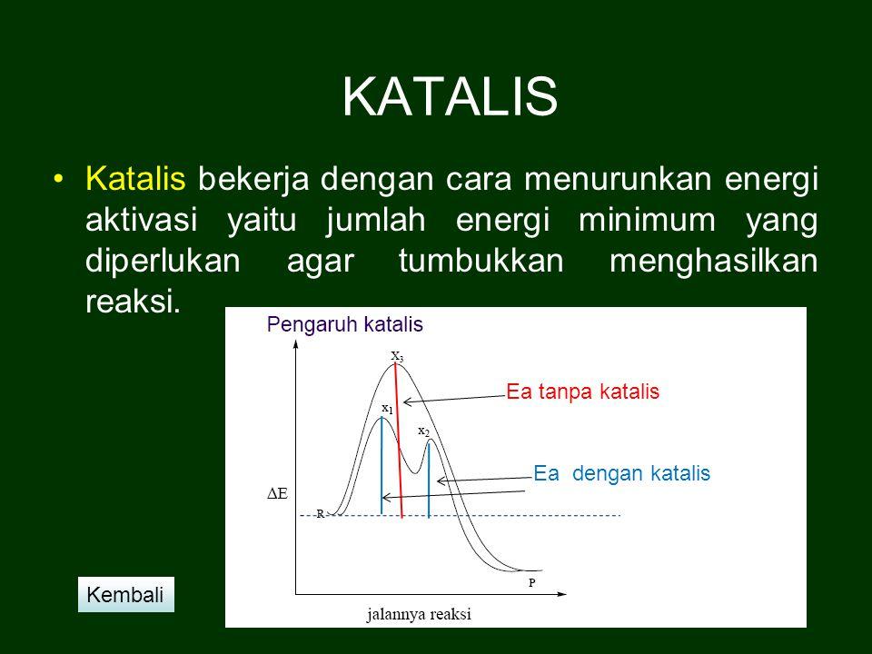 Katalis bekerja dengan cara menurunkan energi aktivasi yaitu jumlah energi minimum yang diperlukan agar tumbukkan menghasilkan reaksi.