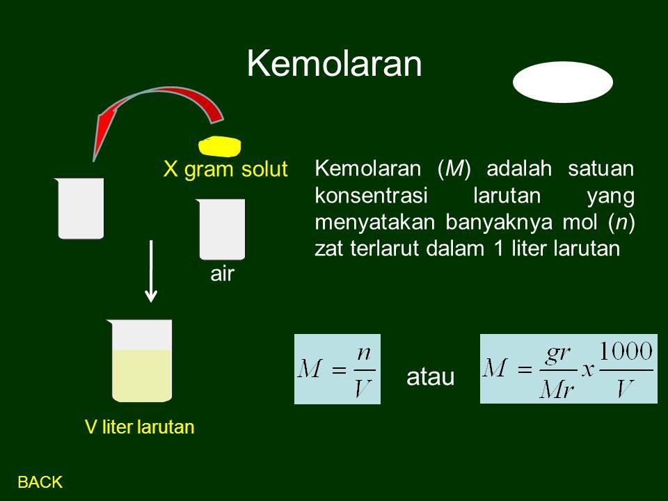Kemolaran Kemolaran (M) adalah satuan konsentrasi larutan yang menyatakan banyaknya mol (n) zat terlarut dalam 1 liter larutan atau BACK X gram solut