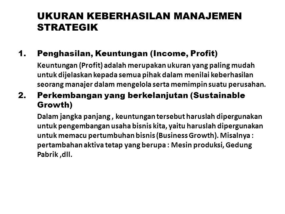 UKURAN KEBERHASILAN MANAJEMEN STRATEGIK 1.Penghasilan, Keuntungan (Income, Profit) Keuntungan (Profit) adalah merupakan ukuran yang paling mudah untuk