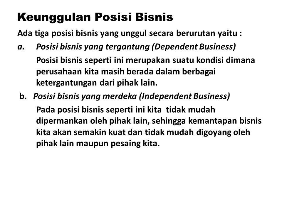 Keunggulan Posisi Bisnis Ada tiga posisi bisnis yang unggul secara berurutan yaitu : a.Posisi bisnis yang tergantung (Dependent Business) Posisi bisni