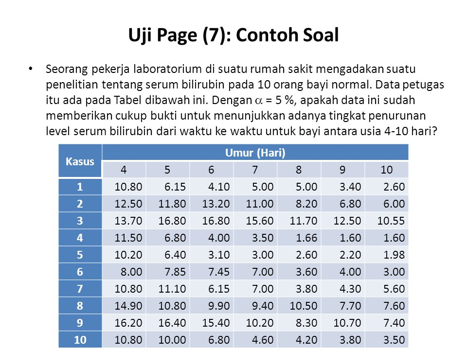 Uji Page (7): Contoh Soal Seorang pekerja laboratorium di suatu rumah sakit mengadakan suatu penelitian tentang serum bilirubin pada 10 orang bayi nor