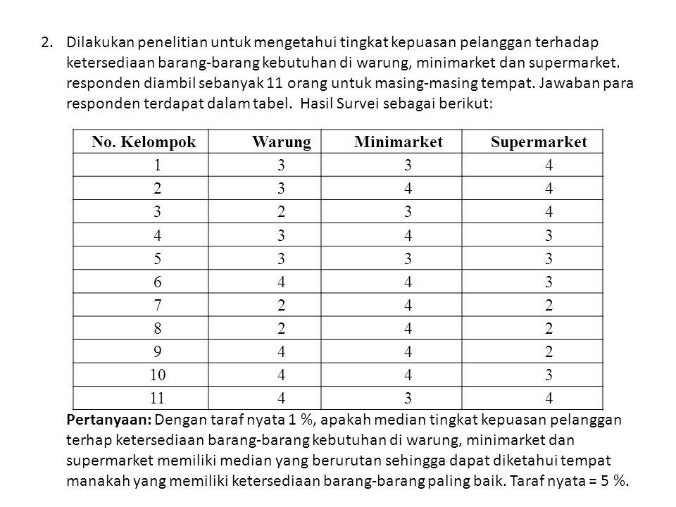 2.Dilakukan penelitian untuk mengetahui tingkat kepuasan pelanggan terhadap ketersediaan barang-barang kebutuhan di warung, minimarket dan supermarket