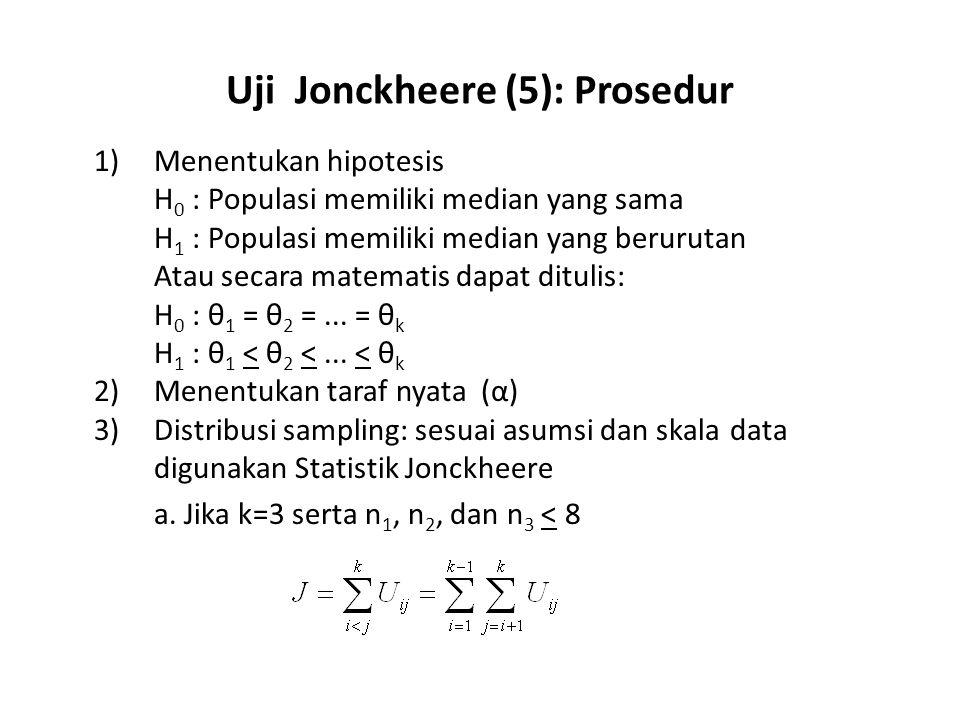Uji Jonckheere (5): Prosedur 1)Menentukan hipotesis H 0 : Populasi memiliki median yang sama H 1 : Populasi memiliki median yang berurutan Atau secara
