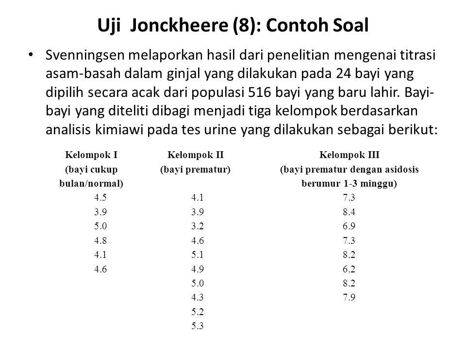 Uji Jonckheere (8): Contoh Soal Svenningsen melaporkan hasil dari penelitian mengenai titrasi asam-basah dalam ginjal yang dilakukan pada 24 bayi yang