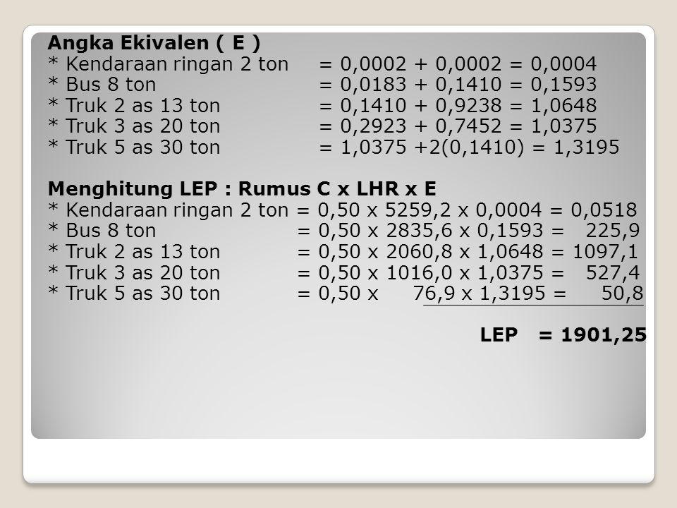Menghitung LEA : Rumus C x LHR x E - 5 Tahun * Kendaraan ringan 2 ton = 0,50 x 6337,3 x 0,0004 = 1,2674 * Bus 8 ton = 0,50 x 3417,0 x 0,1593 = 272,16 * Truk 2 as 13 ton = 0,50 x 2483,2 x 1,0648 = 1322,1 * Truk 3 as 20 ton = 0,50 x 1225,0 x 1,0375 = 635,51 * Truk 5 as 30 ton = 0,50 x 92,7 x 1,3195 = 61,165 LEA 5 = 2292,21 - 10 Tahun * Kendaraan ringan 2 ton = 0,50 x 7636.9 x 0,0004 = 1.5274 * Bus 8 ton = 0,50 x 4117.4 x 0,1593 = 327,9 * Truk 2 as 13 ton = 0,50 x 2992.3 x 1,0648 = 1593.1 * Truk 3 as 20 ton = 0,50 x 1476.3 x 1,0375 = 765.8 * Truk 5 as 30 ton = 0,50 x 111.7 x 1,3195 = 73.7 LEA 10 = 2762,02