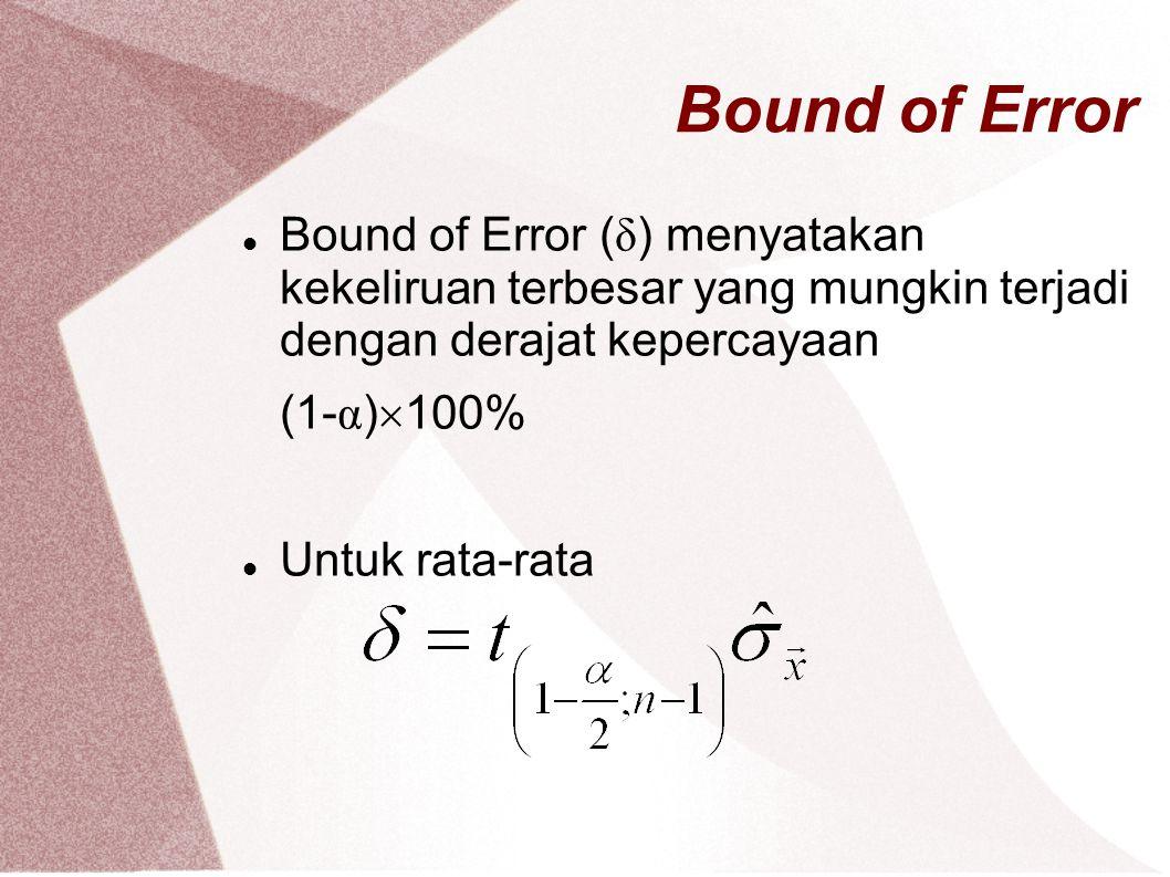 Bound of Error Bound of Error ( δ ) menyatakan kekeliruan terbesar yang mungkin terjadi dengan derajat kepercayaan (1- α )  100% Untuk rata-rata