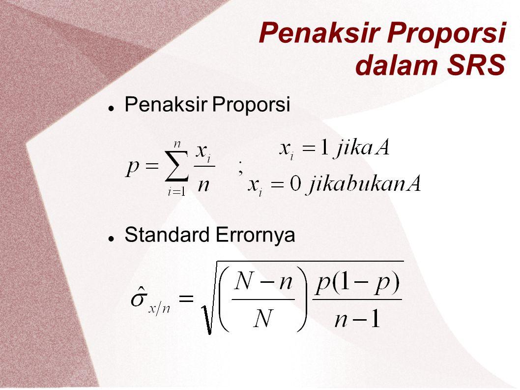 Penaksir Proporsi dalam SRS Penaksir Proporsi Standard Errornya