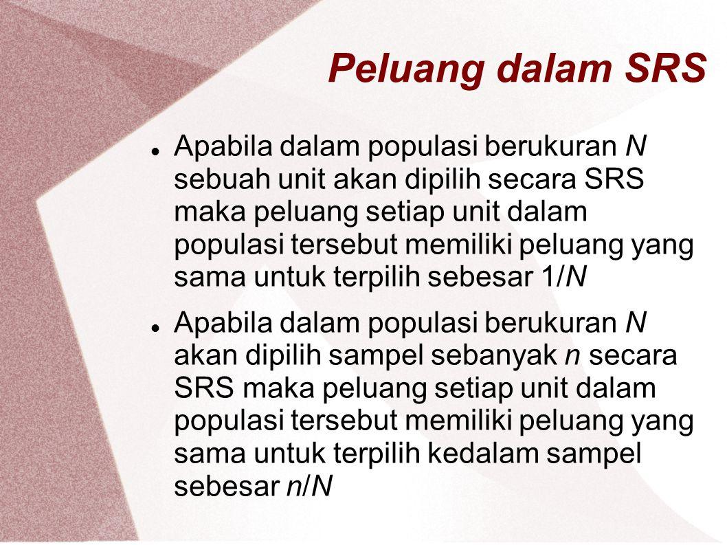 Peluang dalam SRS Apabila dalam populasi berukuran N sebuah unit akan dipilih secara SRS maka peluang setiap unit dalam populasi tersebut memiliki pel