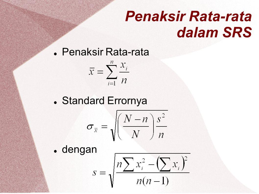 Penaksir Rata-rata dalam SRS Penaksir Rata-rata Standard Errornya dengan