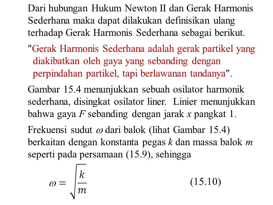 Dari hubungan Hukum Newton II dan Gerak Harmonis Sederhana maka dapat dilakukan definisikan ulang terhadap Gerak Harmonis Sederhana sebagai berikut.