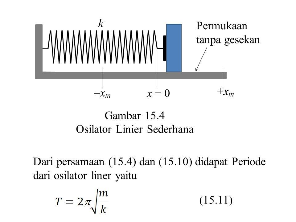 +xm+xm –xm–xm x = 0 k Permukaan tanpa gesekan Gambar 15.4 Osilator Linier Sederhana Dari persamaan (15.4) dan (15.10) didapat Periode dari osilator liner yaitu (15.11)