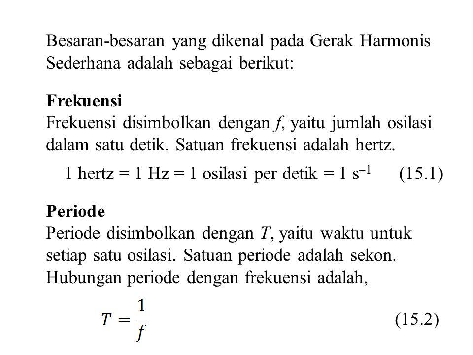 Perpindahan (Displacement) Perpindahan partikel dalam waktu t dari posisi asalnya ditunjukkan oleh persamaan, x(t) = x m cos(  t +  ) (15.3) Amplitudo Amplitudo adalah besar perpindahan maksimum dari partikel.