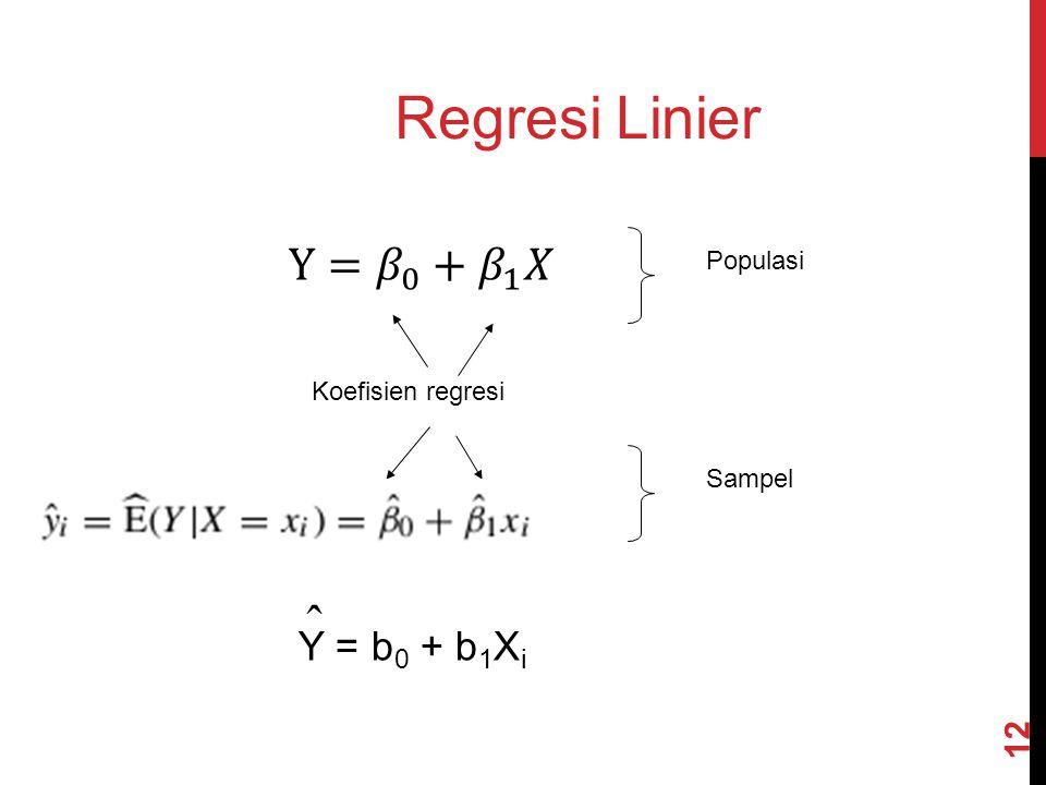 Regresi Linier Koefisien regresi Populasi Sampel ˆ Y = b 0 + b 1 X i 12