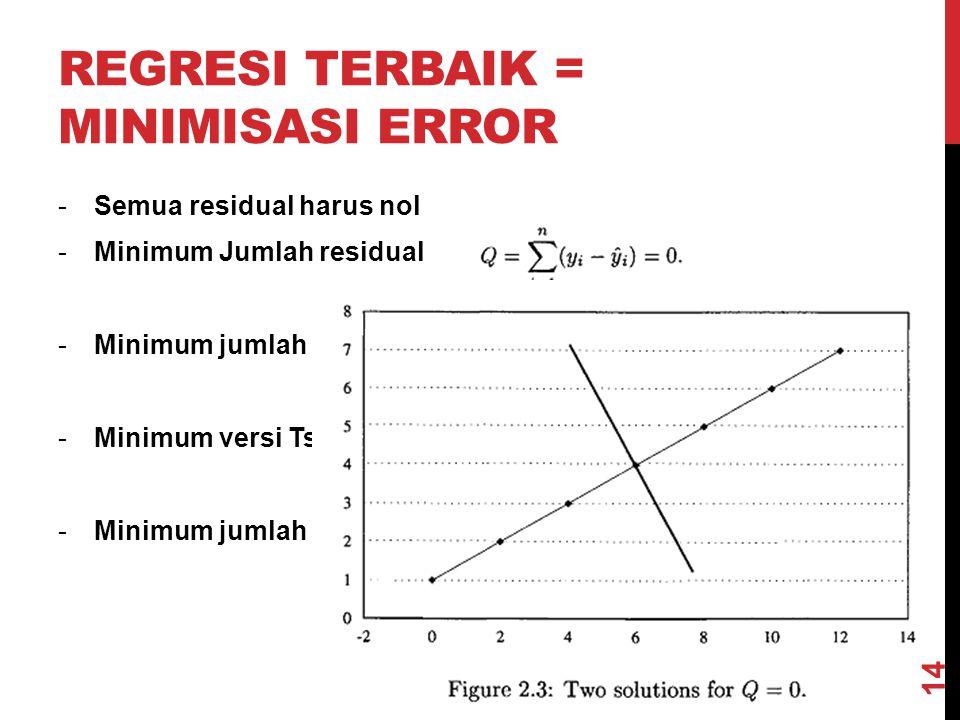 REGRESI TERBAIK = MINIMISASI ERROR -Semua residual harus nol -Minimum Jumlah residual -Minimum jumlah absolut residual -Minimum versi Tshebysheff -Minimum jumlah kuadrat residual  OLS 14
