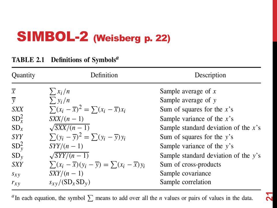 SIMBOL-2 (Weisberg p. 22) 21