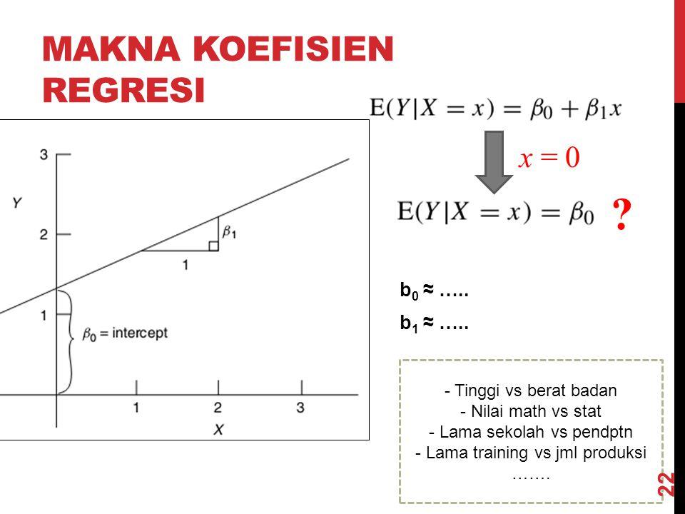 MAKNA KOEFISIEN REGRESI b 0 ≈ …..b 1 ≈ …..