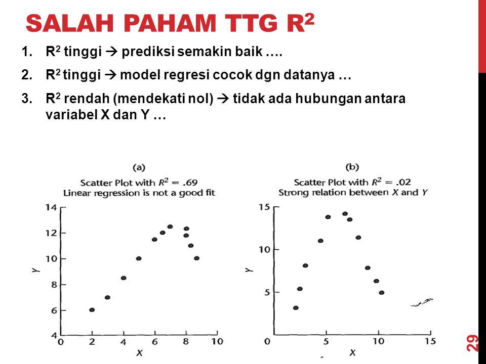 SALAH PAHAM TTG R 2 1.R 2 tinggi  prediksi semakin baik …. 2.R 2 tinggi  model regresi cocok dgn datanya … 3.R 2 rendah (mendekati nol)  tidak ada