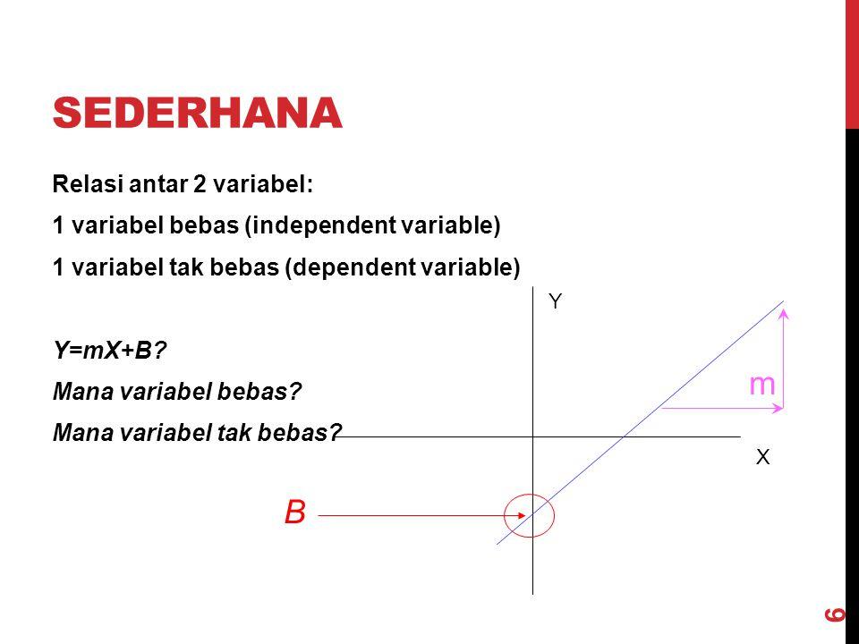 BAGAIMANA MEMBANGUN MODEL REGRESI LINIER SEDERHANA? Analisis/ Comment Grafik-2 Berikut: 7