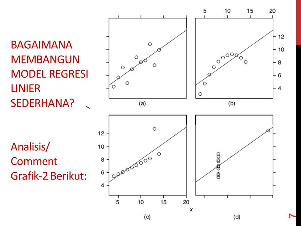 Analisis/Comment Grafik-2 Berikut: A B CD 8