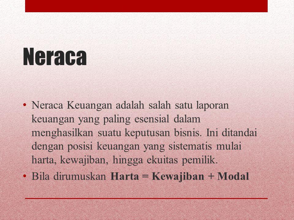 Neraca Neraca Keuangan adalah salah satu laporan keuangan yang paling esensial dalam menghasilkan suatu keputusan bisnis. Ini ditandai dengan posisi k