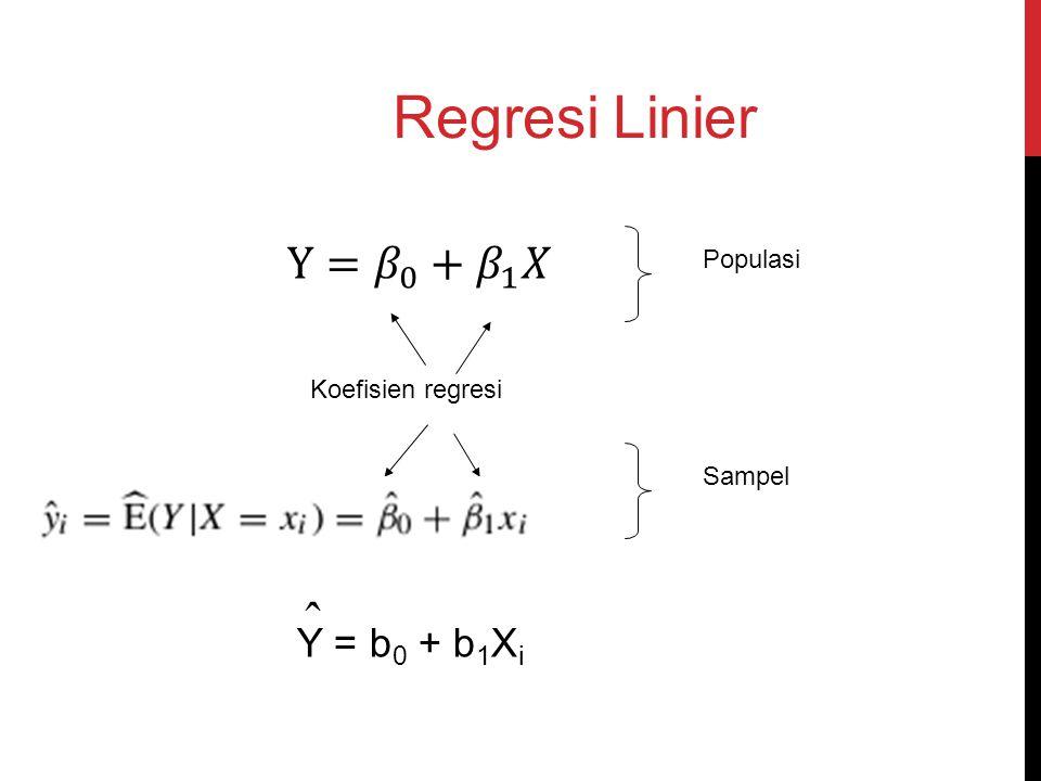 Koefisien regresi Populasi Sampel ˆ Y = b 0 + b 1 X i