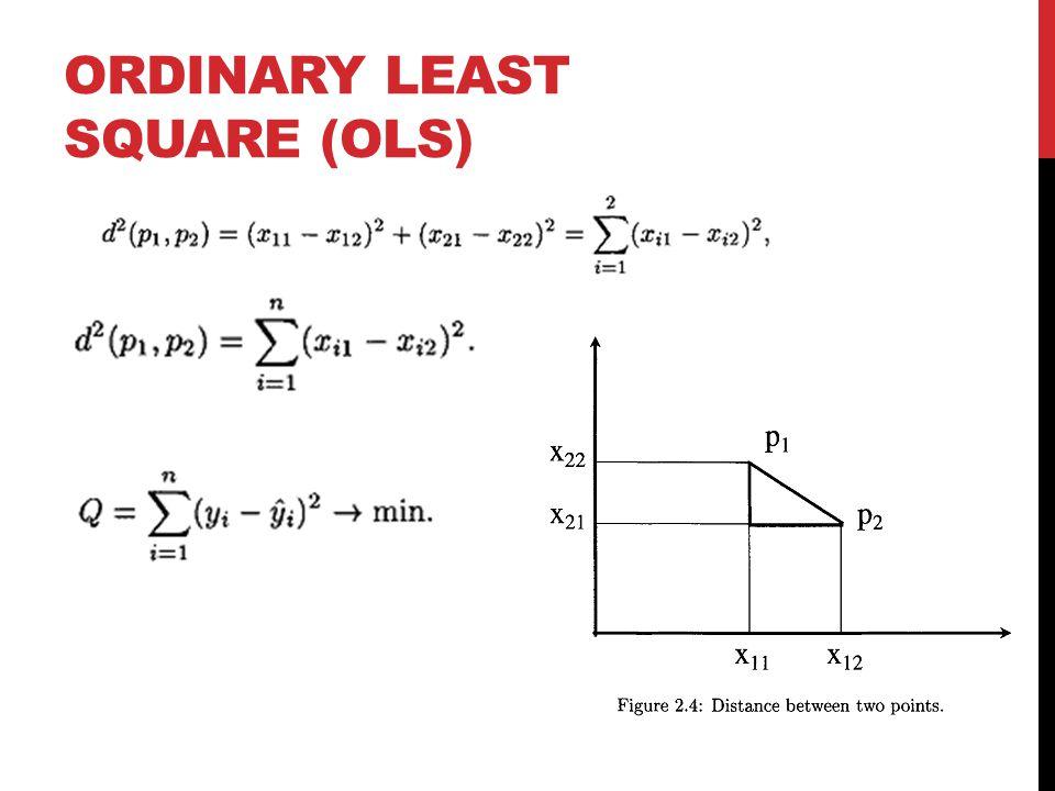 ORDINARY LEAST SQUARE (OLS)