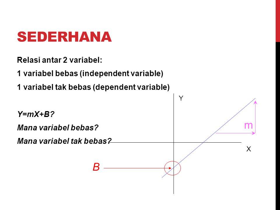 SEDERHANA Relasi antar 2 variabel: 1 variabel bebas (independent variable) 1 variabel tak bebas (dependent variable) Y=mX+B? Mana variabel bebas? Mana
