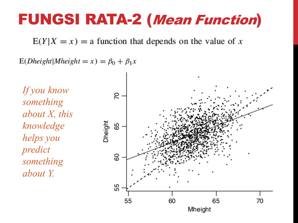 FUNGSI RATA-2 ( Mean Function ) If you know something about X, this knowledge helps you predict something about Y.