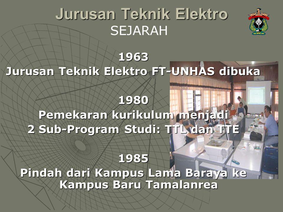 Jurusan Teknik Elektro 1963 Jurusan Teknik Elektro FT-UNHAS dibuka 1980 Pemekaran kurikulum menjadi 2 Sub-Program Studi: TTL dan TTE 1985 Pindah dari