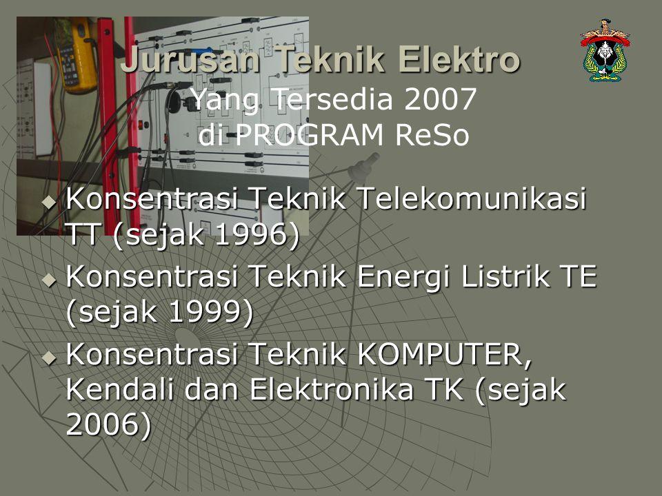  Konsentrasi Teknik Telekomunikasi TT (sejak 1996)  Konsentrasi Teknik Energi Listrik TE (sejak 1999)  Konsentrasi Teknik KOMPUTER, Kendali dan Ele