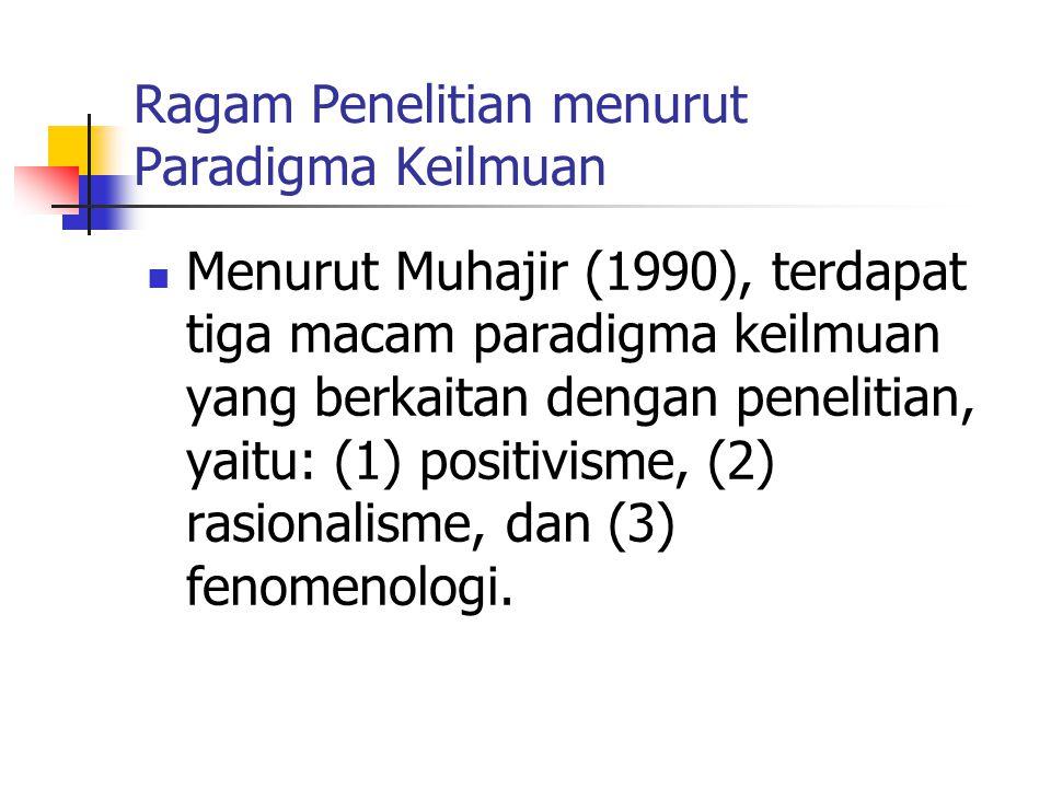 Ragam Penelitian menurut Paradigma Keilmuan Menurut Muhajir (1990), terdapat tiga macam paradigma keilmuan yang berkaitan dengan penelitian, yaitu: (1) positivisme, (2) rasionalisme, dan (3) fenomenologi.