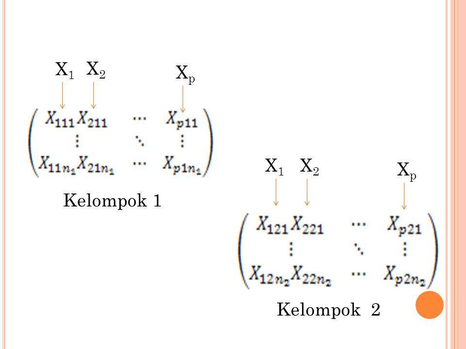 Dari data matriks sebelumnya dapat ditentukan vektor nilai rata-rata contoh dan matriks ragam peragam (variance-covariance) berikut