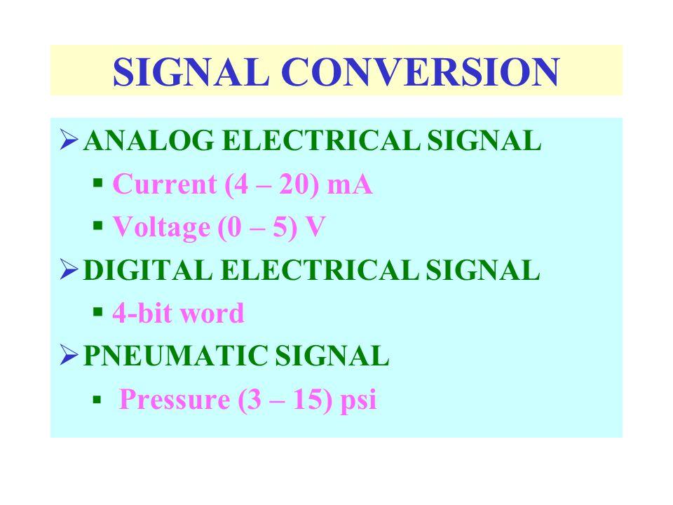 Pneumatic Amplifier