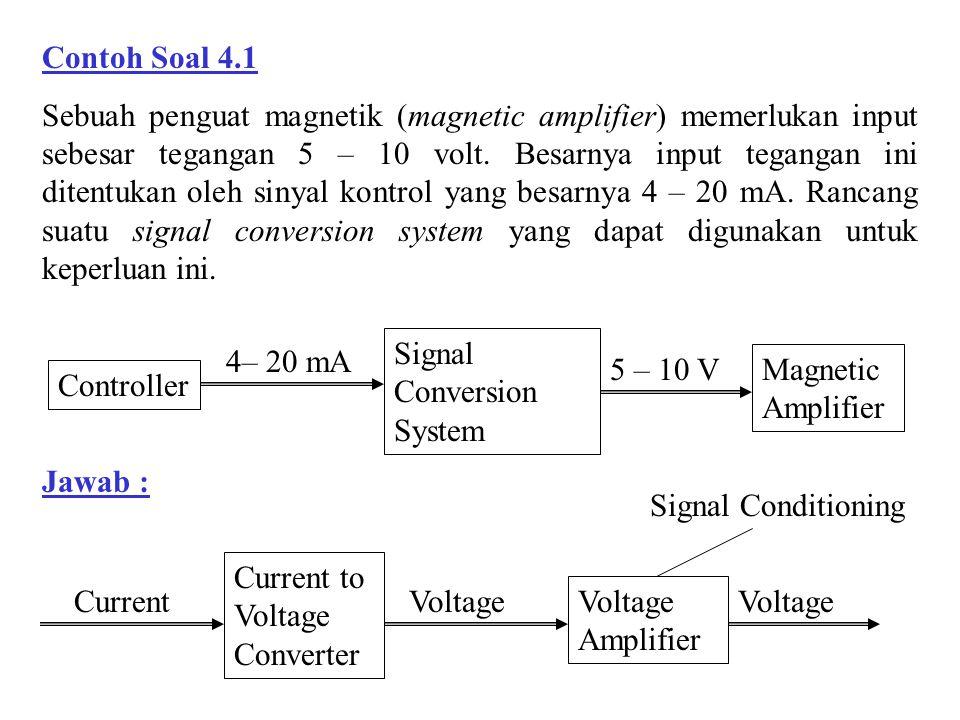 Latihan Soal 8 Tinggi air yang akan dikontrol adalah 20 m dan debit output yang melalui control valve pada keadaan normal adalah 65 m 3 /hr, seperti terlihat pada gambar di bawah ini.