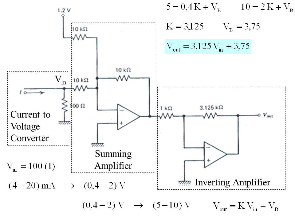 Current to pressure converter (I/P)