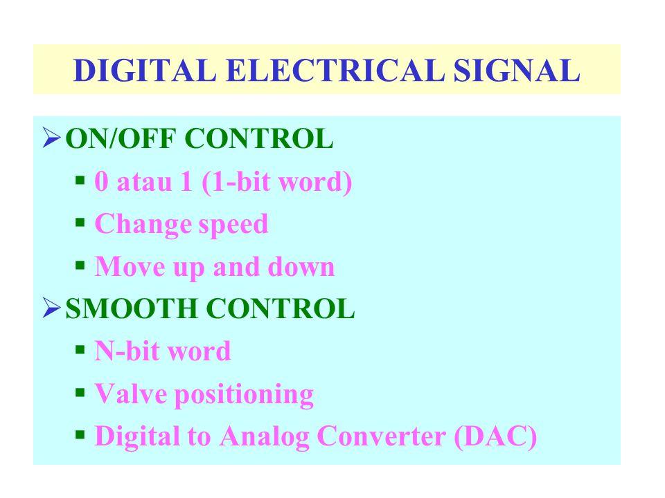 Contoh Soal 4.2 Sebuah sinyal digital 4–bit word akan digunakan untuk mengontrol 2-  resistive heater.