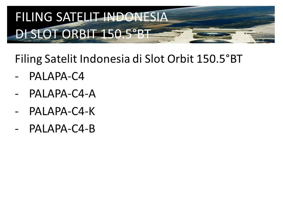 Filing Satelit PALAPA-C4 -Frekuensi : -Status : notifikasi (PART II-S) untuk C & -Kewajiban : -koordinasi yang belum selesai -Penempatan satelit baru -Contigency plan FILING SATELIT INDONESIA DI SLOT ORBIT 150.5°BT (1) PROVISIONCODE STATUSADM NETWORK 11.41XAUS, HOL, J 11.32AVAUS, HOL, J, USA