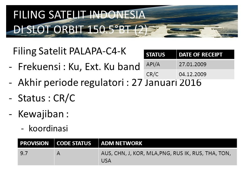 Filing Satelit PALAPA-C4-B -Frekuensi C, Ku, Ka band -Status terakhir API/A, penyampaian CR/C tanggal 6 Agustus 2014 FILING SATELIT INDONESIA DI SLOT ORBIT 150.5°BT (2) STATUSDATE OF RECEIPT API/A06.08.2012