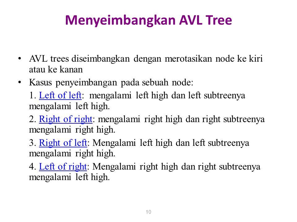 10 Menyeimbangkan AVL Tree AVL trees diseimbangkan dengan merotasikan node ke kiri atau ke kanan Kasus penyeimbangan pada sebuah node: 1. Left of left