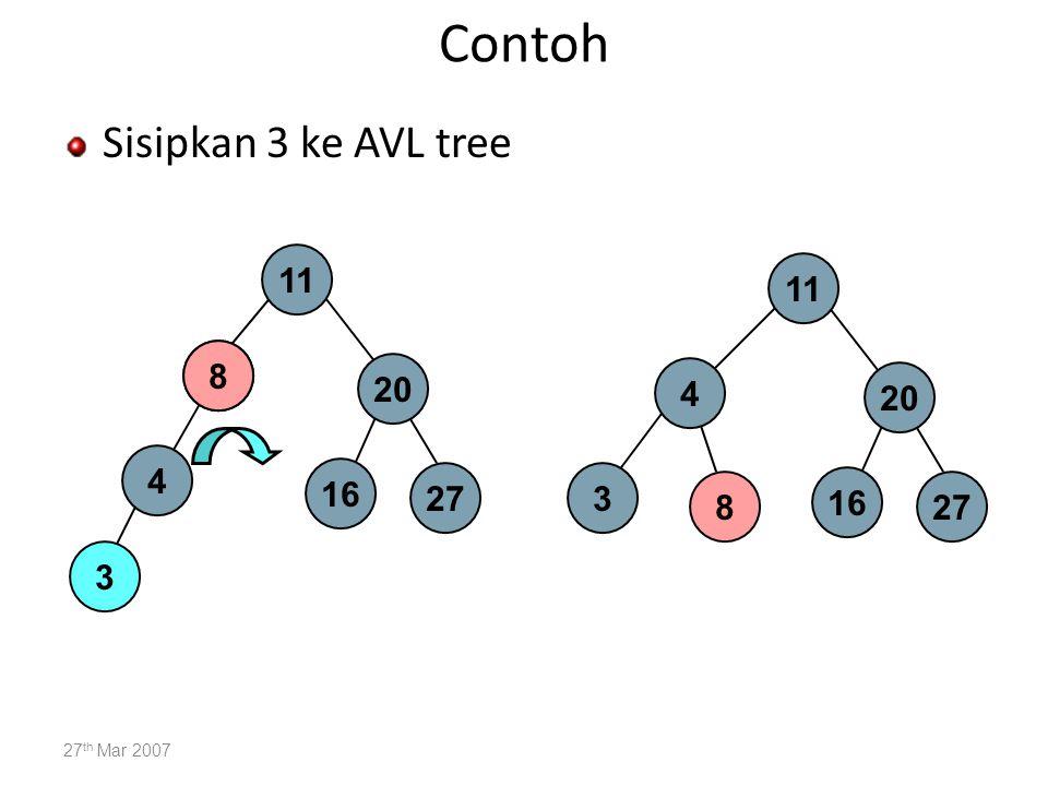 Contoh Sisipkan 3 ke AVL tree 27 th Mar 2007 3 11 8 20 4 16 27 8 8 11 4 20 3 16 27