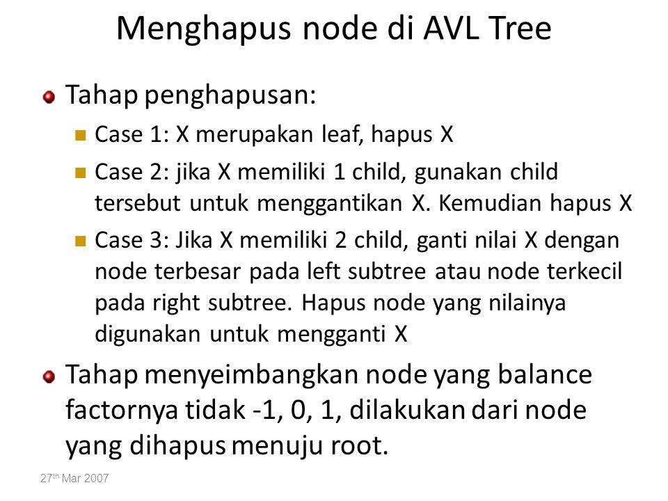 Menghapus node di AVL Tree Tahap penghapusan: Case 1: X merupakan leaf, hapus X Case 2: jika X memiliki 1 child, gunakan child tersebut untuk menggant
