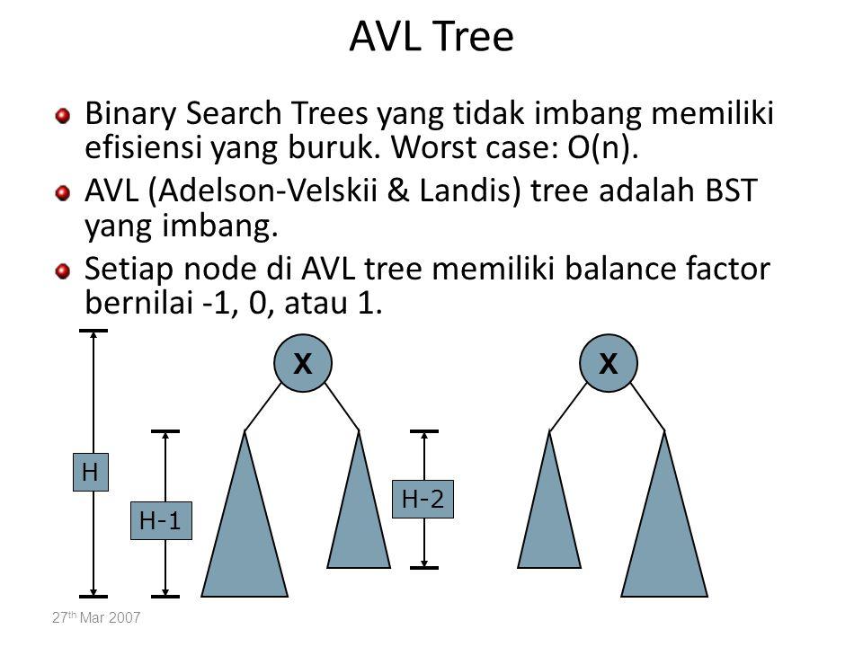 AVL Tree Binary Search Trees yang tidak imbang memiliki efisiensi yang buruk. Worst case: O(n). AVL (Adelson-Velskii & Landis) tree adalah BST yang im