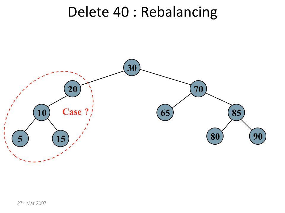 Delete 40 : Rebalancing 27 th Mar 2007 30 2070 106585 515 8090 Case ?