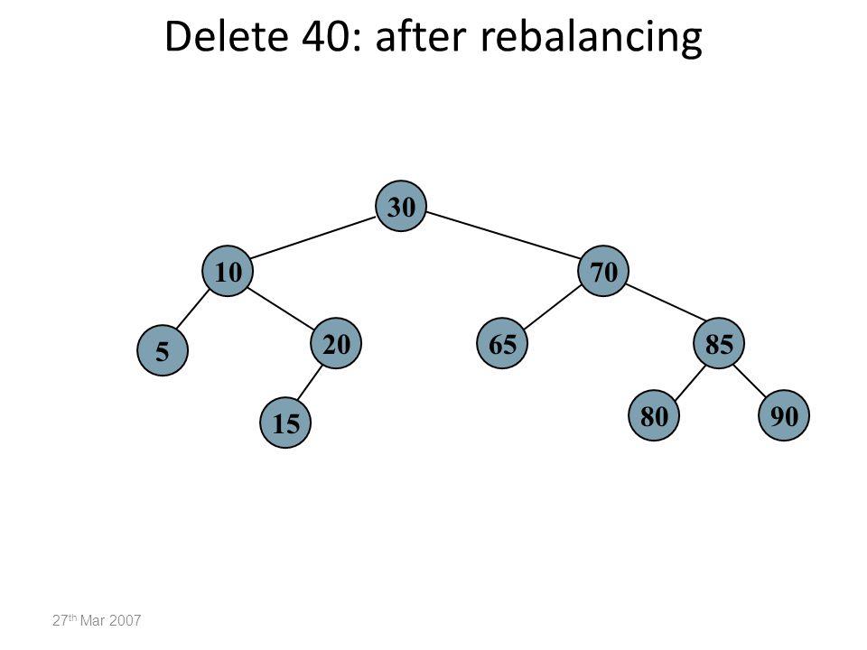 Delete 40: after rebalancing 27 th Mar 2007 30 7010 206585 5 15 8090