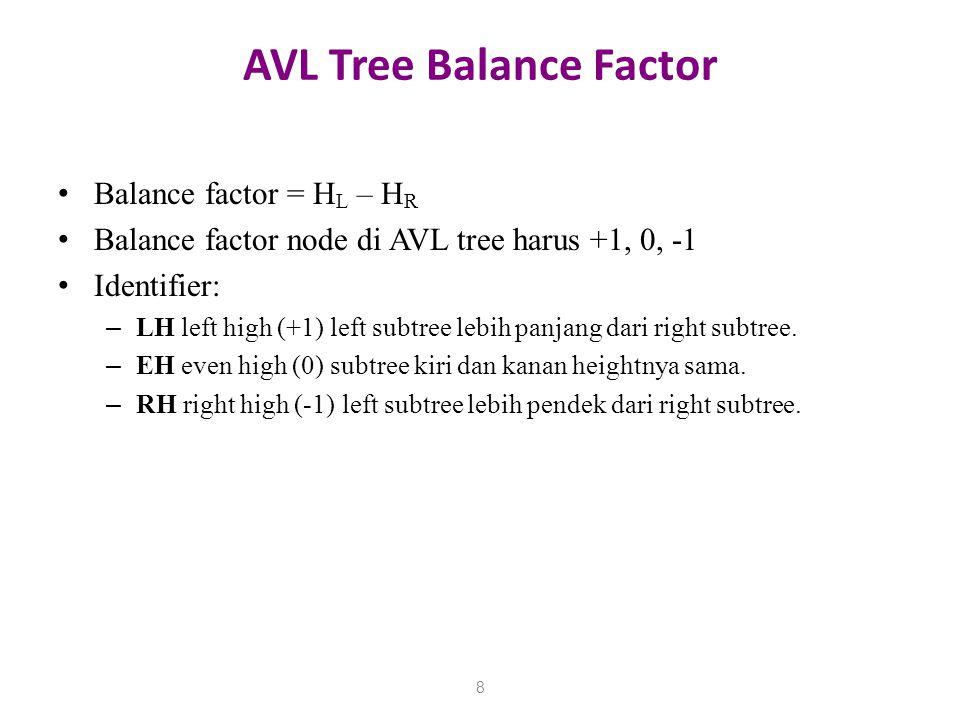 8 AVL Tree Balance Factor Balance factor = H L – H R Balance factor node di AVL tree harus +1, 0, -1 Identifier: – LH left high (+1) left subtree lebi